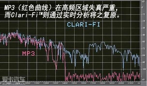 Clari-Fi
