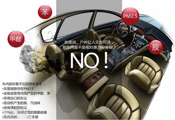 善领车载空气净化器去除车内空气污染